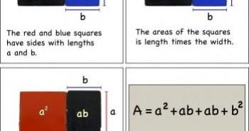 Liệu chúng ta có thể trở thành nhà toán học bằng con đường tự học? (Phần 2)